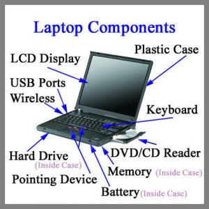 Essential Requirements of Best Laptops For Gaming in 2016