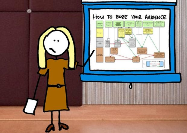 6 Ways to Make Your PowerPoint Presentation Successful