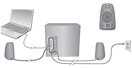 Best Home speaker System